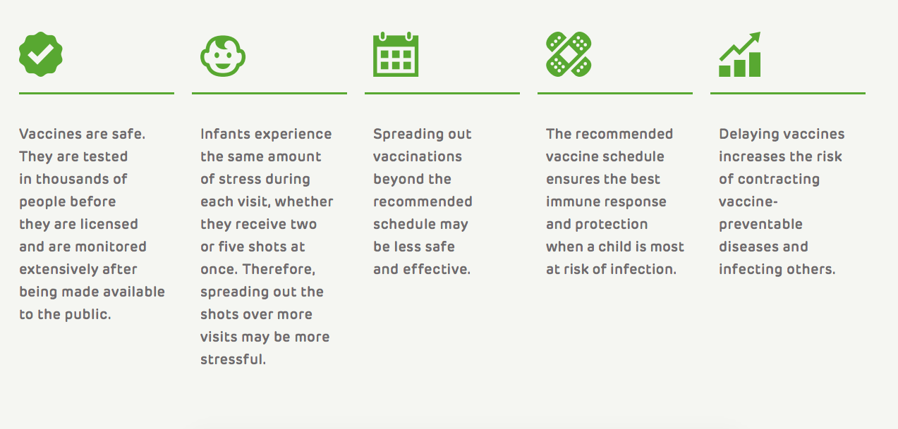 Talking Points to Address Vaccine Hesitant Parents